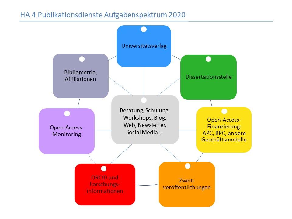 Online dissertation help tu berlin